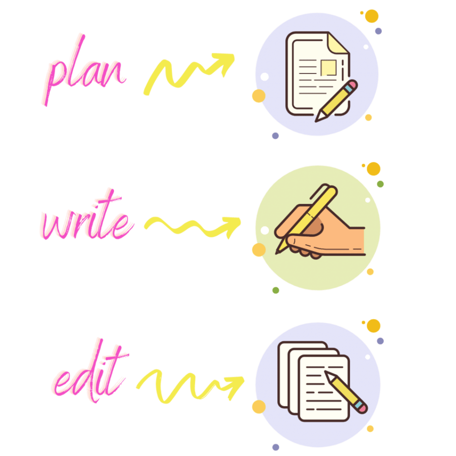 Copy of plan write and edit