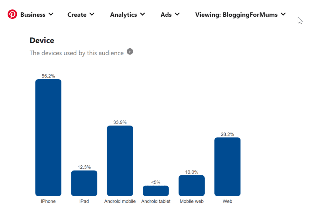pinterest what device people use analytics