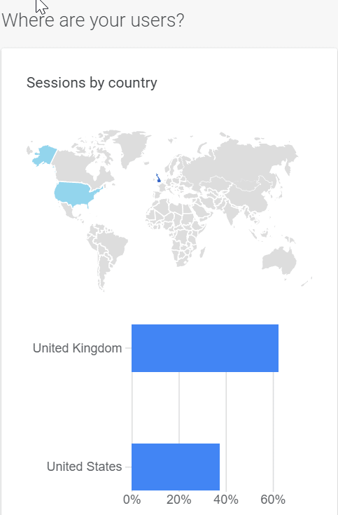 where are your users from